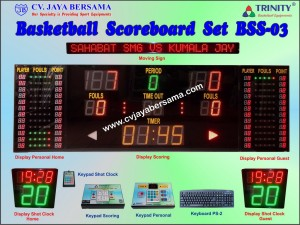 Foto Basketball Scoreboard Set BSS-03